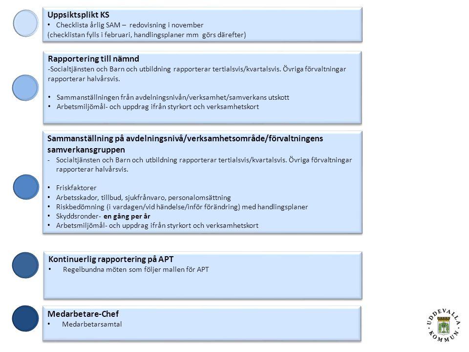 Sammanställning på avdelningsnivå/verksamhetsområde/förvaltningens samverkansgruppen -Socialtjänsten och Barn och utbildning rapporterar tertialsvis/k