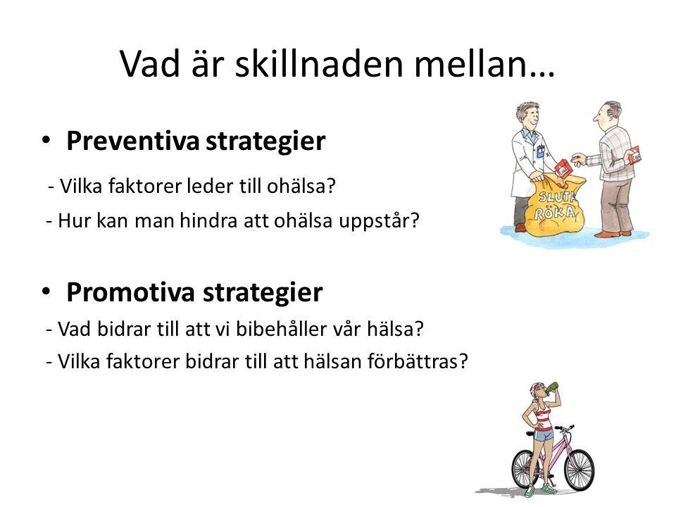 Vad är skillnaden mellan… Preventiva strategier - Vilka faktorer leder till ohälsa? - Hur kan man hindra att ohälsa uppstår? Promotiva strategier - Va