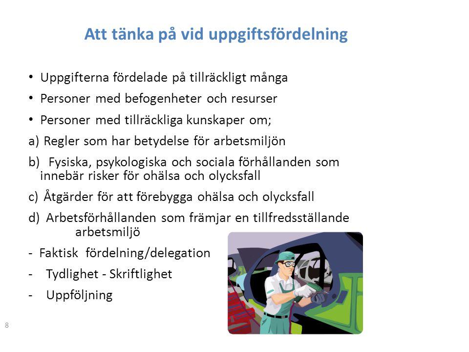AFS 2001:1 SYSTEMATISKT ARBETSMILJÖARBETE En metod – ett verktyg för att hantera arbetsmiljöfrågor i vardagen/verksamheten Beskriver HUR arbetsmiljöarbetet skall gå till Undersök – Riskbedöm - Genomför - Följ upp – så att ohälsa och olycksfall förebyggs 9