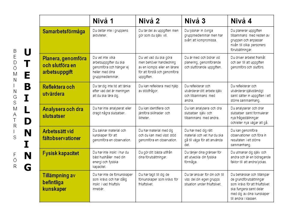 Planering av undervisning med utgångspunkt från strävansmål Ett exempel på lokal pedagogisk planering Agneta Gatu-Rehnberg och Lena Nyström-Nilsson