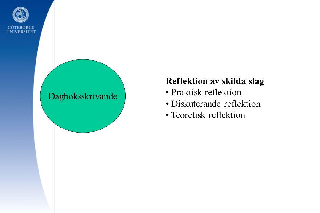 Dagboksskrivande Reflektion av skilda slag Praktisk reflektion Diskuterande reflektion Teoretisk reflektion