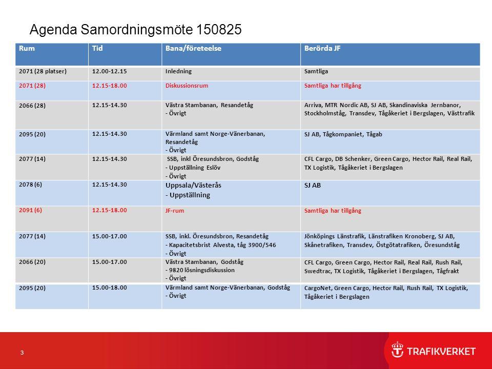 3 RumTidBana/företeelseBerörda JF 2071 (28 platser)12.00-12.15Inledning Samtliga 2071 (28)12.15-18.00Diskussionsrum Samtliga har tillgång 2066 (28) 12