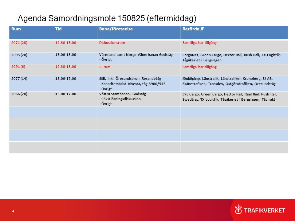 5 Agenda Samordningsmöte 150826 RumTidBana/företeelseBerörda JF 2071 (28 platser) 09.30-09.45Inledning Samtliga 2071 (28)09.45-16.30Diskussionsrum Samtliga har tillgång 2095 (20)09.45-14.00 Värmland samt Norge-Vänerbanan - Övrigt CargoNet, Green Cargo, Hector Rail, Rush Rail, SJ AB, TX Logistik, Tågkompaniet, Tågåkeriet i Bergslagen 2077 (14) 09.45-12.00 13.00-14.00 Värnamo-Jönköping/Värnamo-Nässjö - Tåg 7615/7617 - Kapacitetsbrist Torsvik - Tåg 6363-64/7620-21, lösningsförslag - Övrigt CFL Cargo, CargoNet, Green Cargo, Jönköpings Länstrafik, Swedtrac, Tågåkeriet i Bergslagen 2078 (6) 09.45-11.00 Enskilt möteTransdev/Snälltåget 2091 (6) 10.00-16.30JF-rum Samtliga har tillgång 2075 (8) 13.00-14.00 Fv-Vns - Tåg 4602, lösningsförslag Green Cargo 2077 (14)14.30-15.30 Kust-till-kustbanan - 9701-04, lösningsförslag - Övrigt Green Cargo 2075 (8)14.30-16.30 Dalabanan - Mra: Spårbrist dagtid, konfliktlösning - Övrigt Green Cargo, Hector Rail, Rush Rail, SJ AB, Tågkompaniet, Tågåkeriet i Bergslagen 2066 (20)14.30-16.30Jönköpingsbanan - Spårbyte Jö-N - Övrigt Arriva, CargoNet, Green Cargo, Jönköpings Länstrafik, SJ AB, Transdev, Tågåkeriet i Bergslagen, Västtrafik