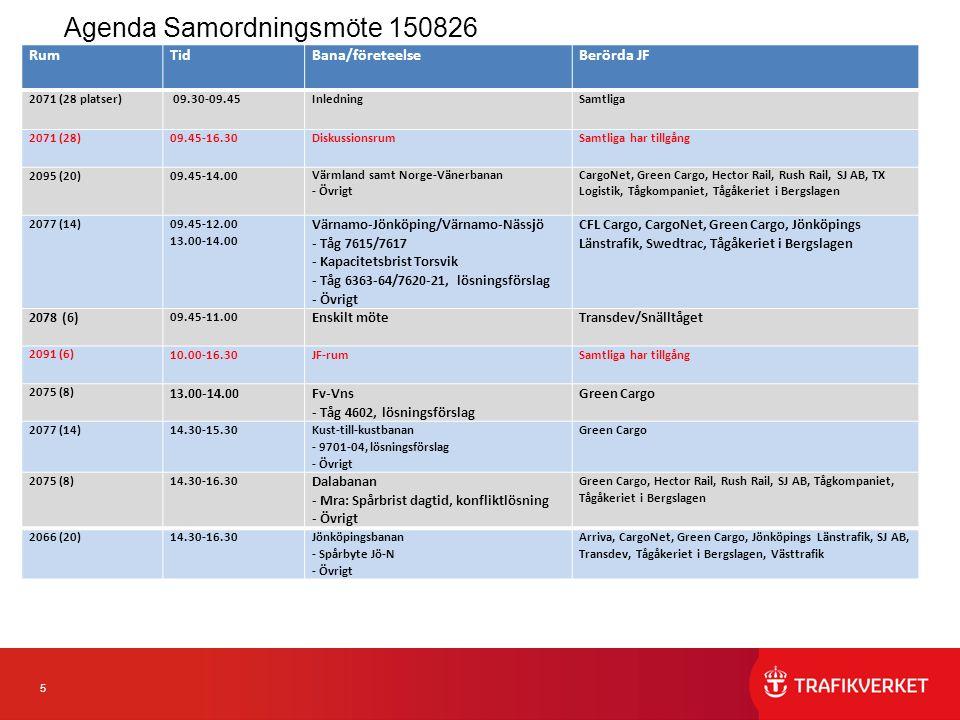 5 Agenda Samordningsmöte 150826 RumTidBana/företeelseBerörda JF 2071 (28 platser) 09.30-09.45Inledning Samtliga 2071 (28)09.45-16.30Diskussionsrum Sam