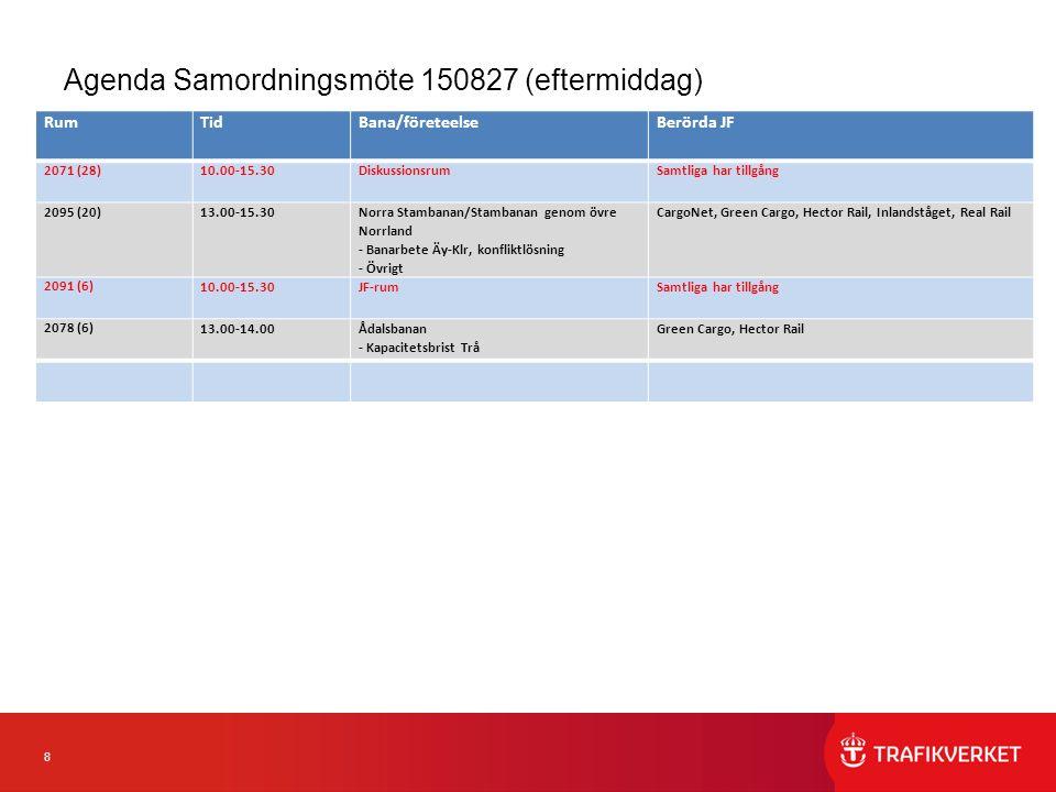 8 Agenda Samordningsmöte 150827 (eftermiddag) RumTidBana/företeelseBerörda JF 2071 (28)10.00-15.30Diskussionsrum Samtliga har tillgång 2095 (20)13.00-