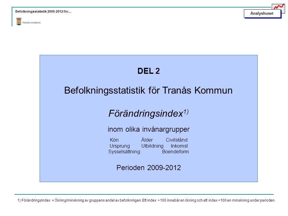 Analyshuset Befolkningsstatistik 2009-2012 för… DEL 2 Befolkningsstatistik för Tranås Kommun Förändringsindex 1) inom olika invånargrupper Kön Ålder C