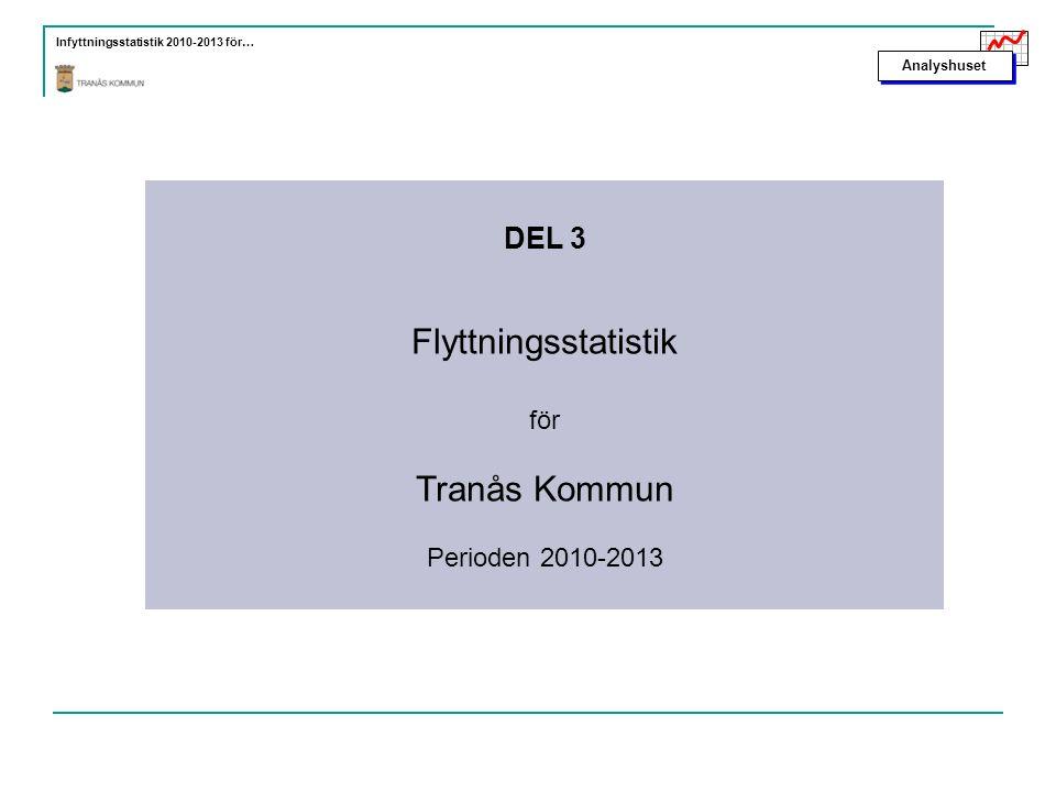 Analyshuset Infyttningsstatistik 2010-2013 för… DEL 3 Flyttningsstatistik för Tranås Kommun Perioden 2010-2013