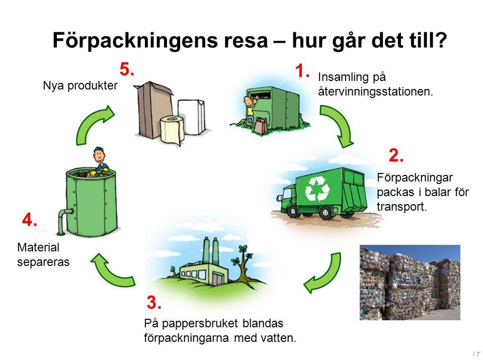 / 7 Förpackningens resa – hur går det till? Insamling på återvinningsstationen. Förpackningar packas i balar för transport. På pappersbruket blandas f