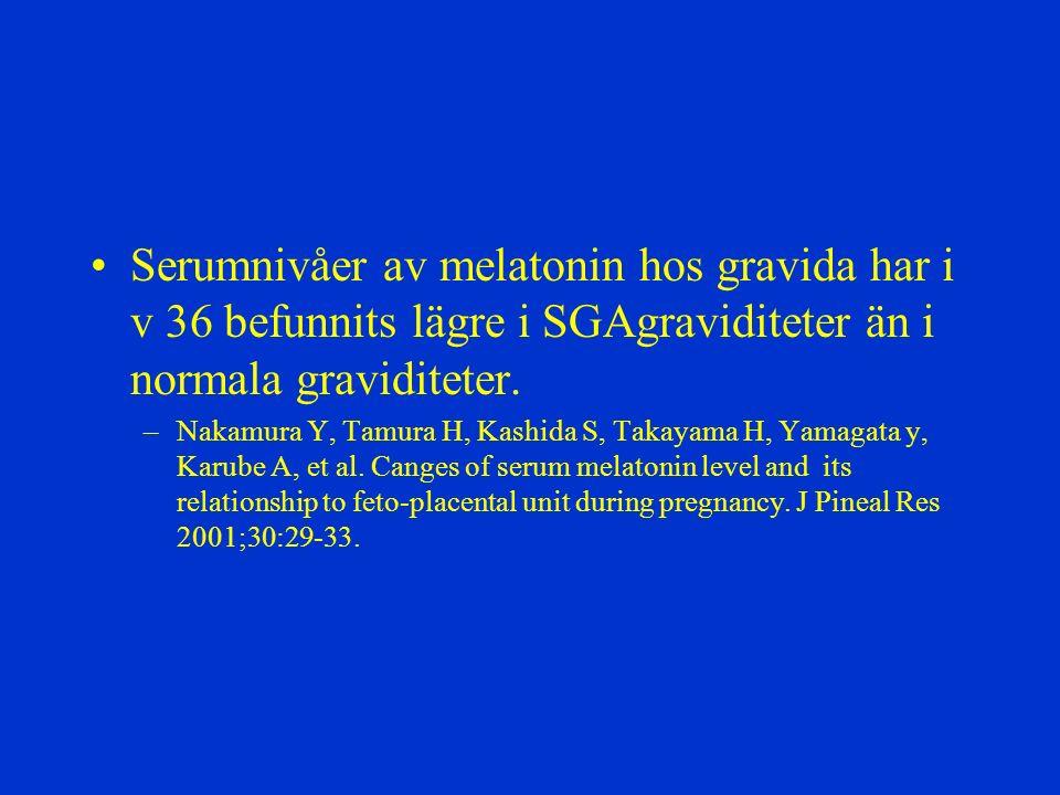 Serumnivåer av melatonin hos gravida har i v 36 befunnits lägre i SGAgraviditeter än i normala graviditeter. –Nakamura Y, Tamura H, Kashida S, Takayam