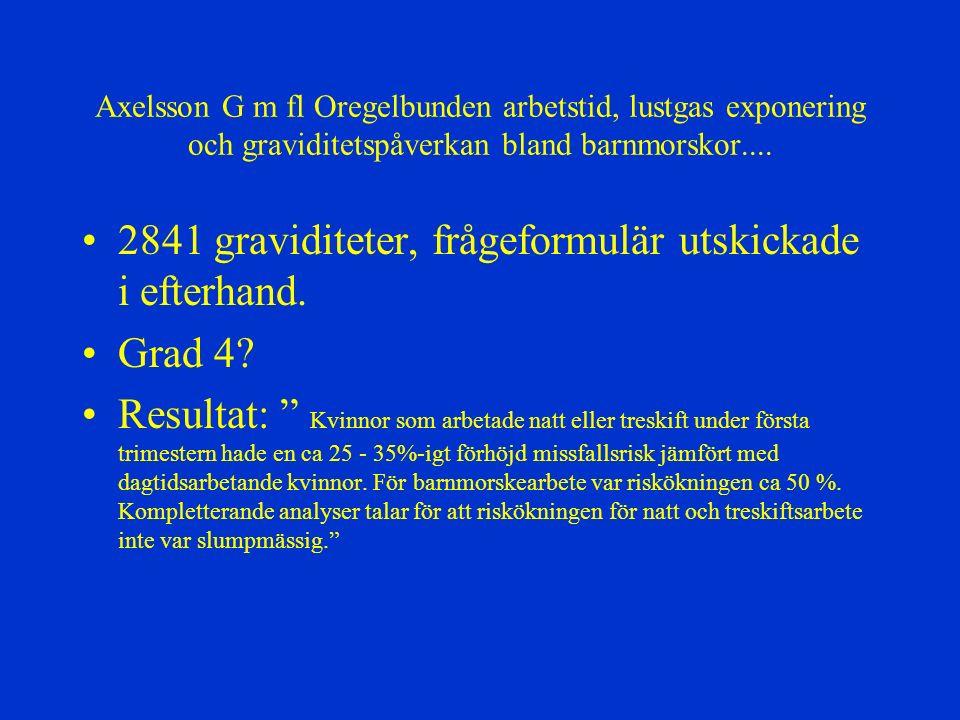 Axelsson G m fl Oregelbunden arbetstid, lustgas exponering och graviditetspåverkan bland barnmorskor.... 2841 graviditeter, frågeformulär utskickade i