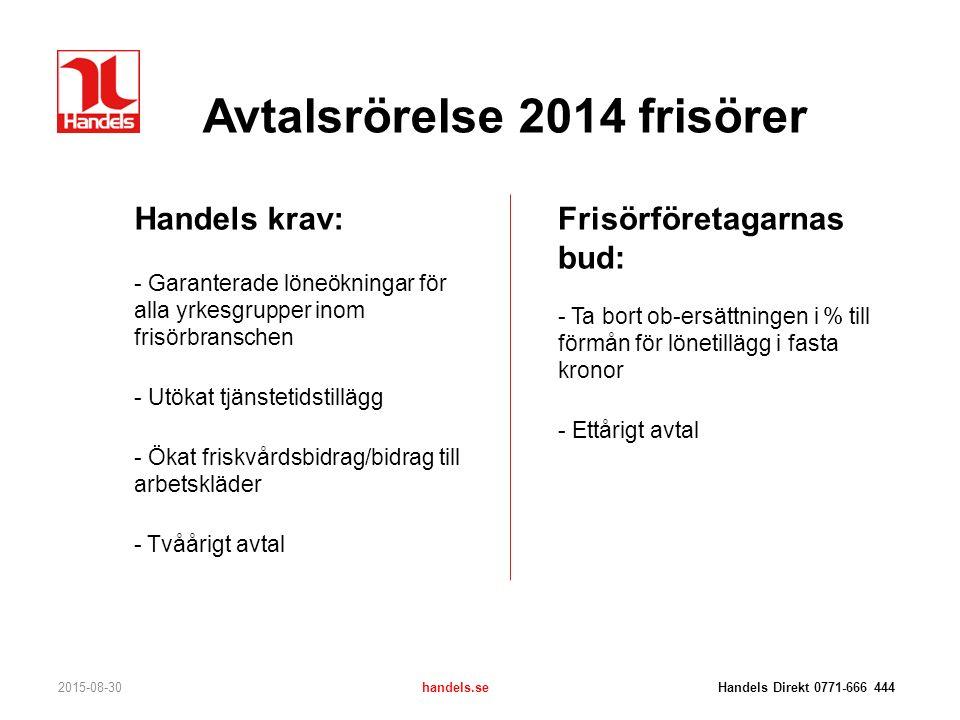 Avtalsrörelse 2014 frisörer Handels krav: - Garanterade löneökningar för alla yrkesgrupper inom frisörbranschen - Utökat tjänstetidstillägg - Ökat fri