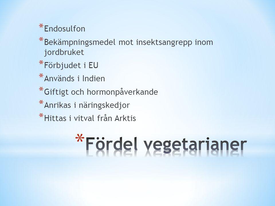 * Endosulfon * Bekämpningsmedel mot insektsangrepp inom jordbruket * Förbjudet i EU * Används i Indien * Giftigt och hormonpåverkande * Anrikas i näringskedjor * Hittas i vitval från Arktis