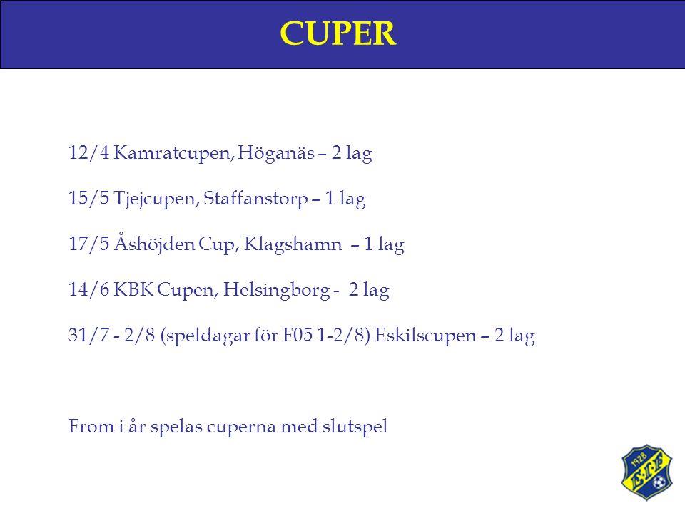 CUPER 12/4 Kamratcupen, Höganäs – 2 lag 15/5 Tjejcupen, Staffanstorp – 1 lag 17/5 Åshöjden Cup, Klagshamn – 1 lag 14/6 KBK Cupen, Helsingborg - 2 lag 31/7 - 2/8 (speldagar för F05 1-2/8) Eskilscupen – 2 lag From i år spelas cuperna med slutspel