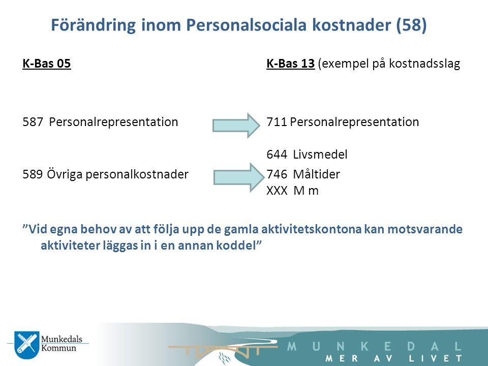 Förändring inom Personalsociala kostnader (58) K-Bas 05K-Bas 13 (exempel på kostnadsslag 587 Personalrepresentation711 Personalrepresentation 644 Livs