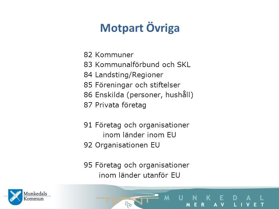 Motpart Övriga 82 Kommuner 83 Kommunalförbund och SKL 84 Landsting/Regioner 85 Föreningar och stiftelser 86 Enskilda (personer, hushåll) 87 Privata fö