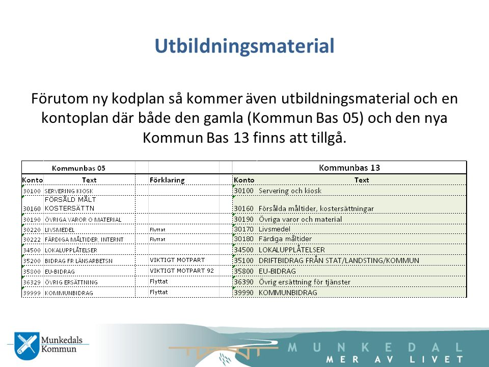 Utbildningsmaterial Förutom ny kodplan så kommer även utbildningsmaterial och en kontoplan där både den gamla (Kommun Bas 05) och den nya Kommun Bas 1