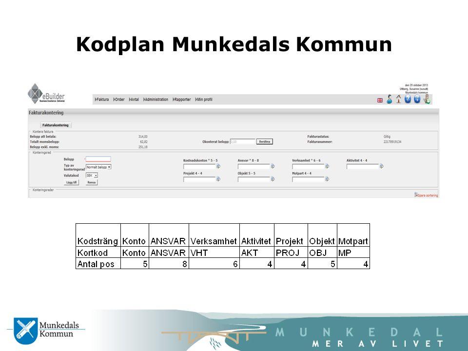 Kodplan Munkedals Kommun