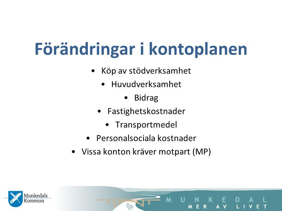 Förändringar i kontoplanen Köp av stödverksamhet Huvudverksamhet Bidrag Fastighetskostnader Transportmedel Personalsociala kostnader Vissa konton kräv
