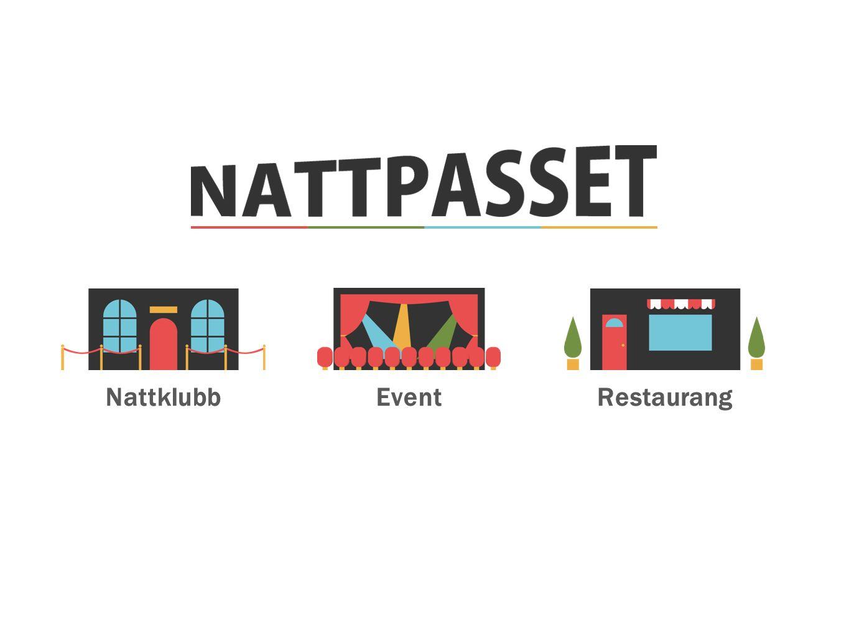 Annonsera hos NattPasset NattPasset.se NattPasset appen