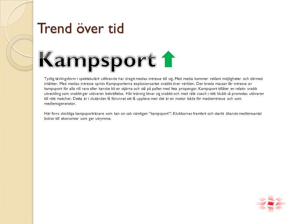 Trend över tid Raka motsatsen till Kampsportarna.