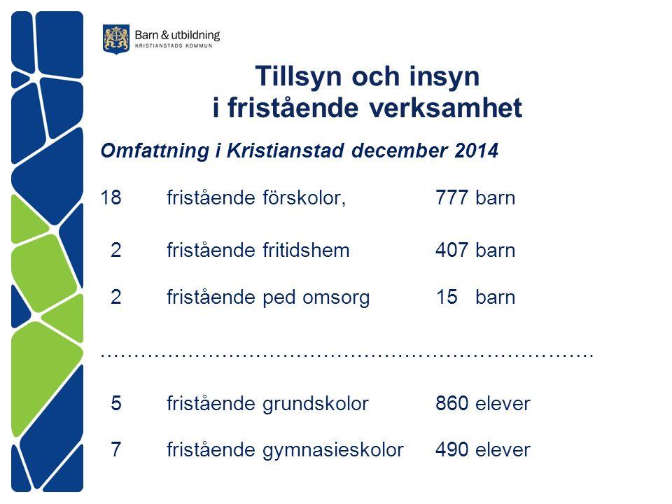 Tillsyn och insyn i fristående verksamhet Omfattning i Kristianstad december 2014 18 fristående förskolor,777 barn 2fristående fritidshem407 barn 2fristående ped omsorg 15 barn ……………………………………………………………….