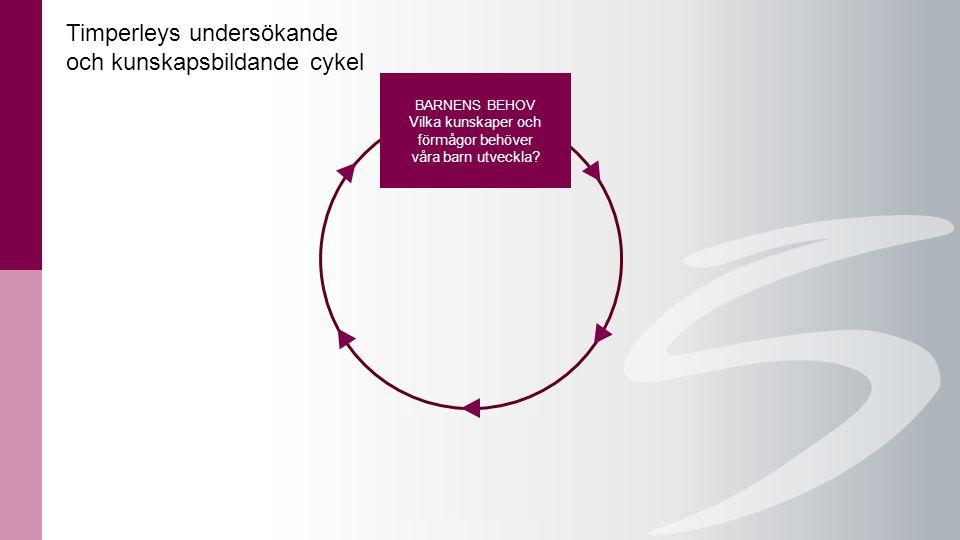 Implementeringsstöd webb2.svedala.se/kvutisfsk Gemensam fortbildning Samtliga förskollärare läser och arbetar med Bim Riddersporres och Barbro Bruces bok Kärnämnen i förskolan.