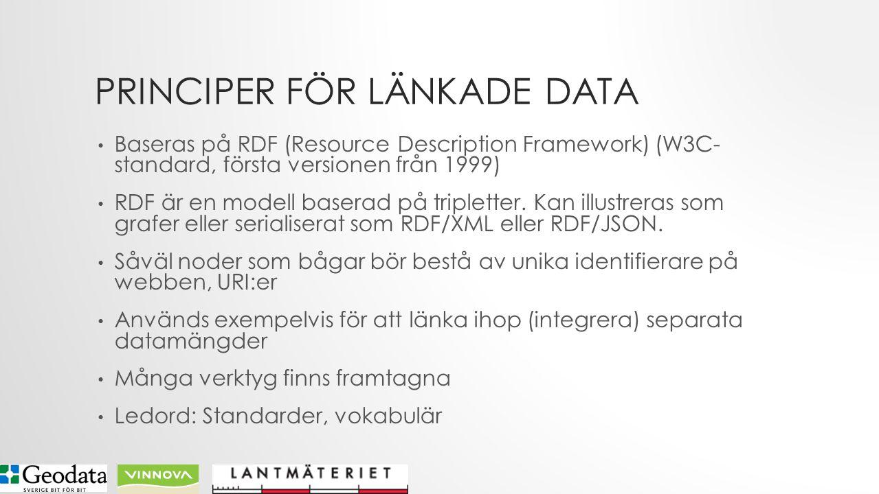 PRINCIPER FÖR LÄNKADE DATA Baseras på RDF (Resource Description Framework) (W3C- standard, första versionen från 1999) RDF är en modell baserad på tripletter.