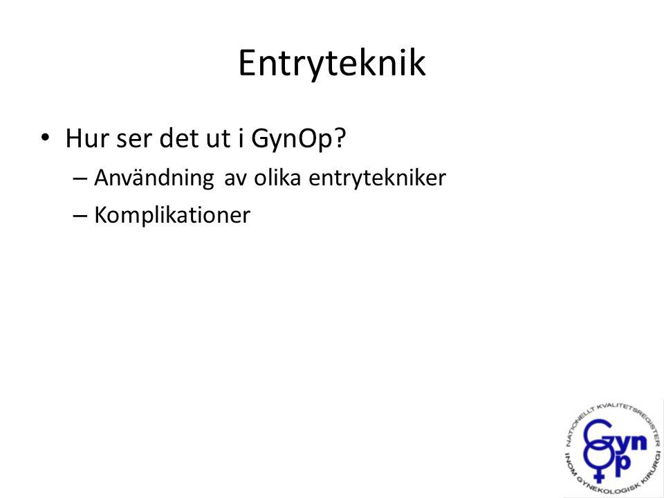 Entryteknik Hur ser det ut i GynOp? – Användning av olika entrytekniker – Komplikationer