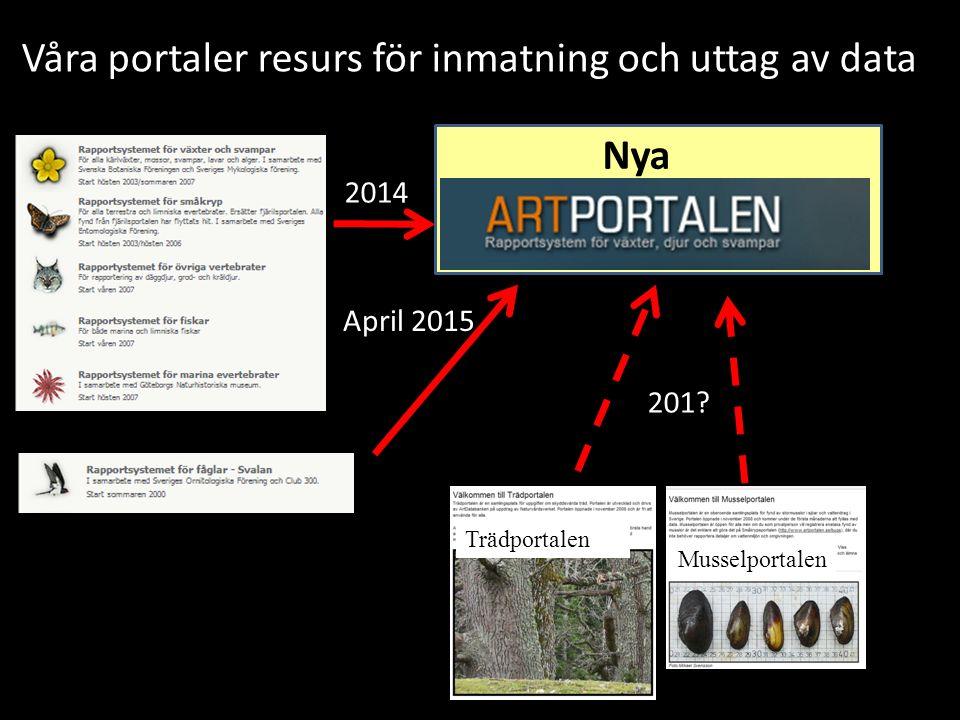 Dagens portaler för lagring/uttag av artdata Musselportalen Trädportalen 2014 April 2015 201.