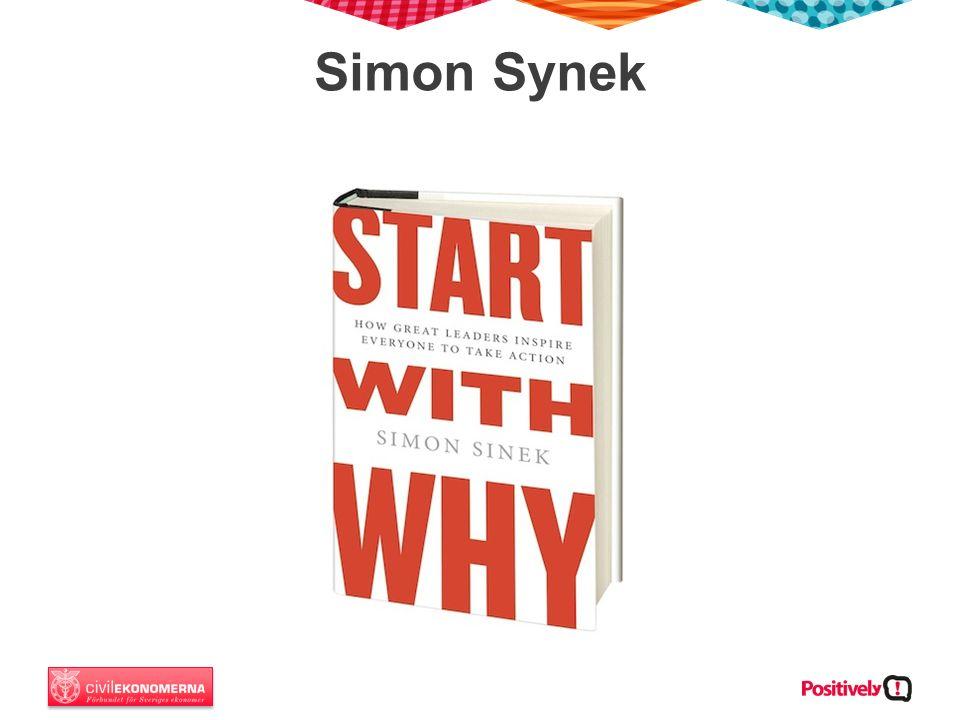 Simon Synek