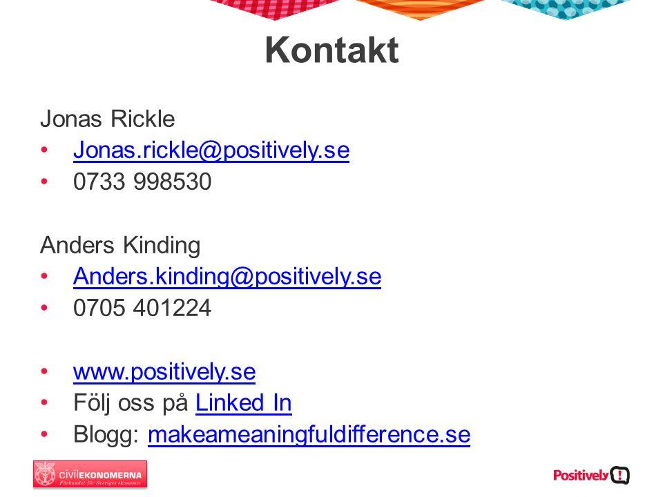 Kontakt Jonas Rickle Jonas.rickle@positively.se 0733 998530 Anders Kinding Anders.kinding@positively.se 0705 401224 www.positively.se Följ oss på Linked InLinked In Blogg: makeameaningfuldifference.semakeameaningfuldifference.se