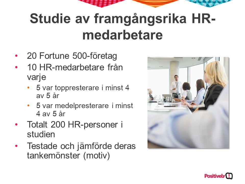 Studie av framgångsrika HR- medarbetare 20 Fortune 500-företag 10 HR-medarbetare från varje 5 var toppresterare i minst 4 av 5 år 5 var medelpresterare i minst 4 av 5 år Totalt 200 HR-personer i studien Testade och jämförde deras tankemönster (motiv)