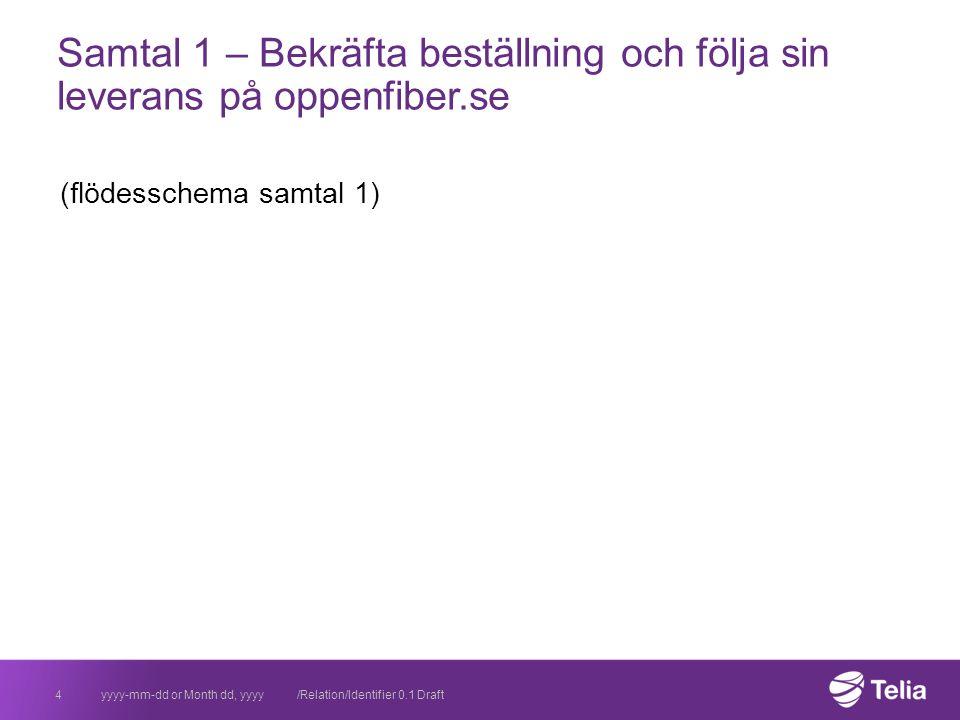 Samtal 1 – Bekräfta beställning och följa sin leverans på oppenfiber.se (flödesschema samtal 1) yyyy-mm-dd or Month dd, yyyy /Relation/Identifier 0.1 Draft4