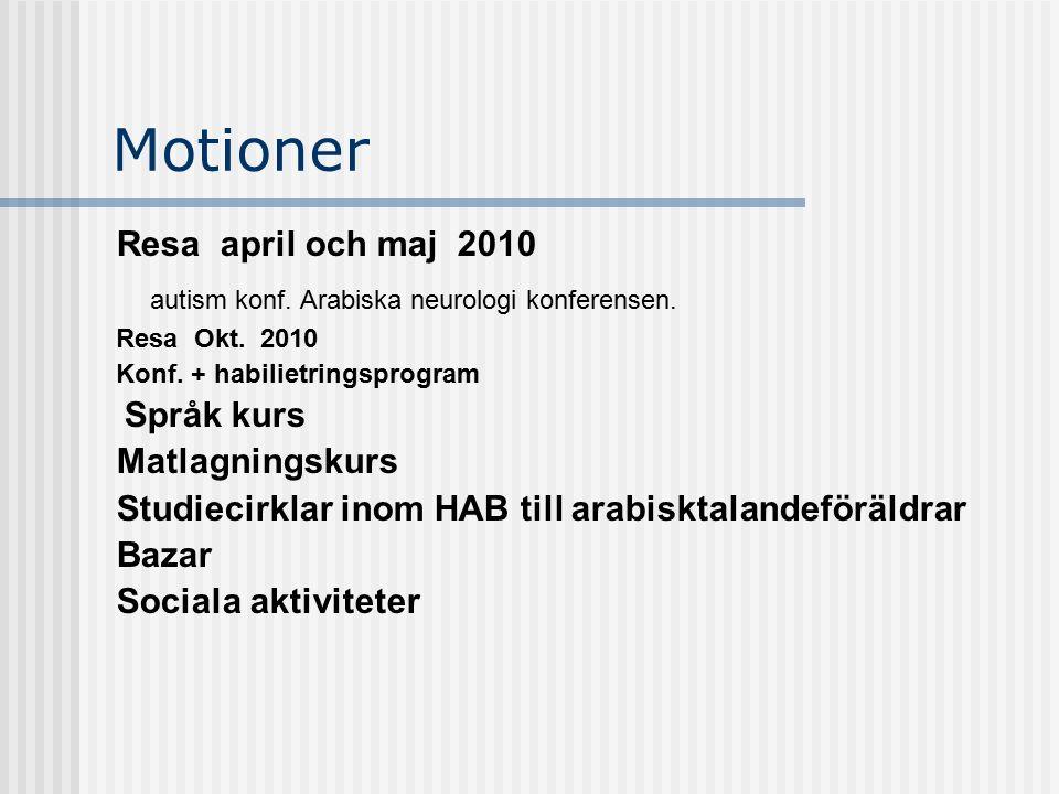 Motioner Resa april och maj 2010 autism konf. Arabiska neurologi konferensen. Resa Okt. 2010 Konf. + habilietringsprogram Språk kurs Matlagningskurs S
