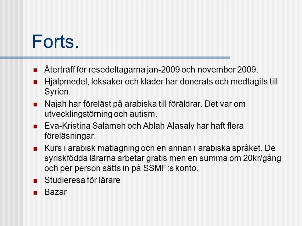Forts. Återträff för resedeltagarna jan-2009 och november 2009. Hjälpmedel, leksaker och kläder har donerats och medtagits till Syrien. Najah har före