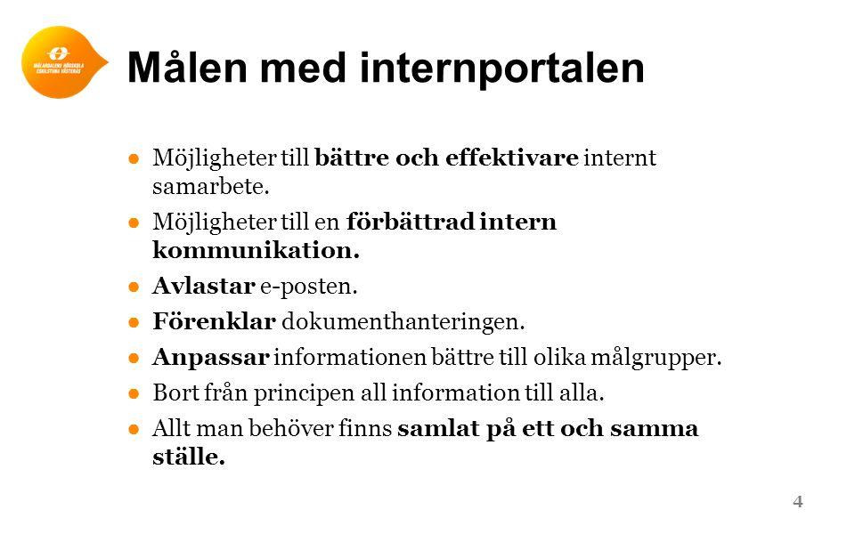 Målen med internportalen ●Möjligheter till bättre och effektivare internt samarbete. ●Möjligheter till en förbättrad intern kommunikation. ●Avlastar e