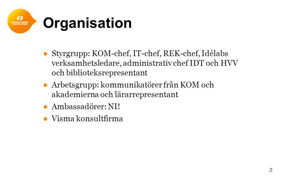 Organisation ●Styrgrupp: KOM-chef, IT-chef, REK-chef, Idélabs verksamhetsledare, administrativ chef IDT och HVV och biblioteksrepresentant ●Arbetsgrup