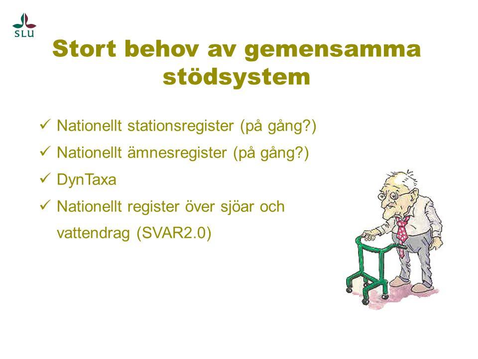 Stort behov av gemensamma stödsystem Nationellt stationsregister (på gång ) Nationellt ämnesregister (på gång ) DynTaxa Nationellt register över sjöar och vattendrag (SVAR2.0)