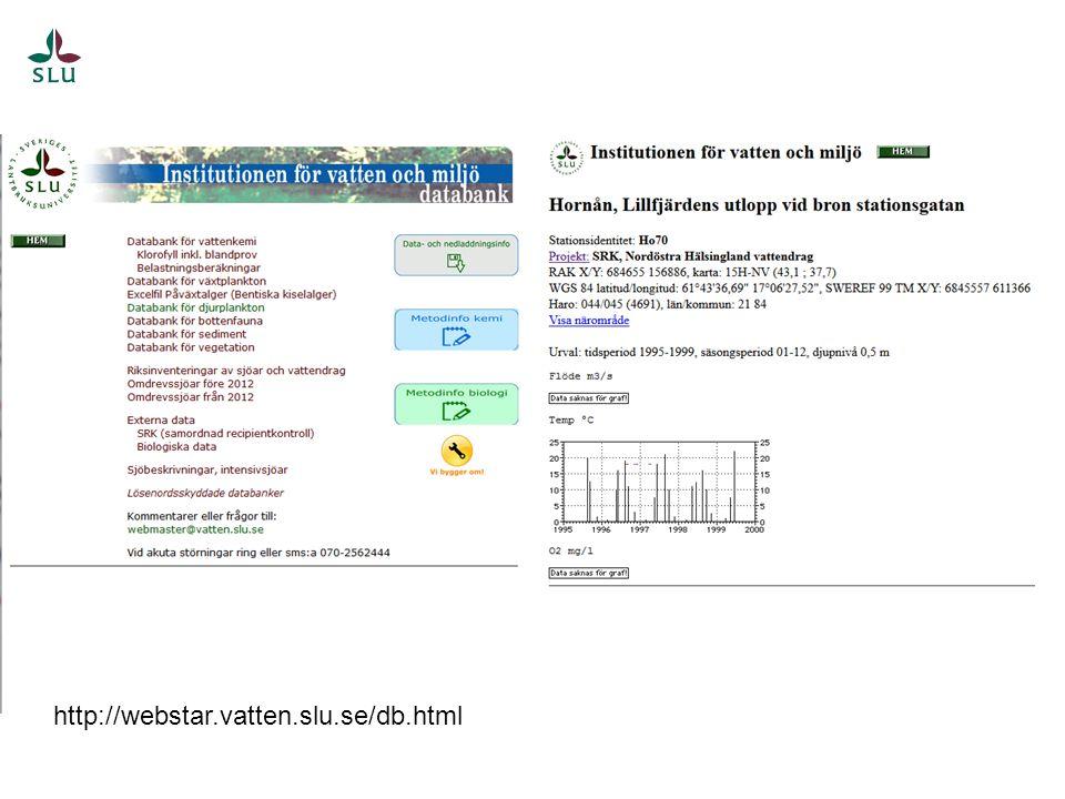 http://webstar.vatten.slu.se/db.html
