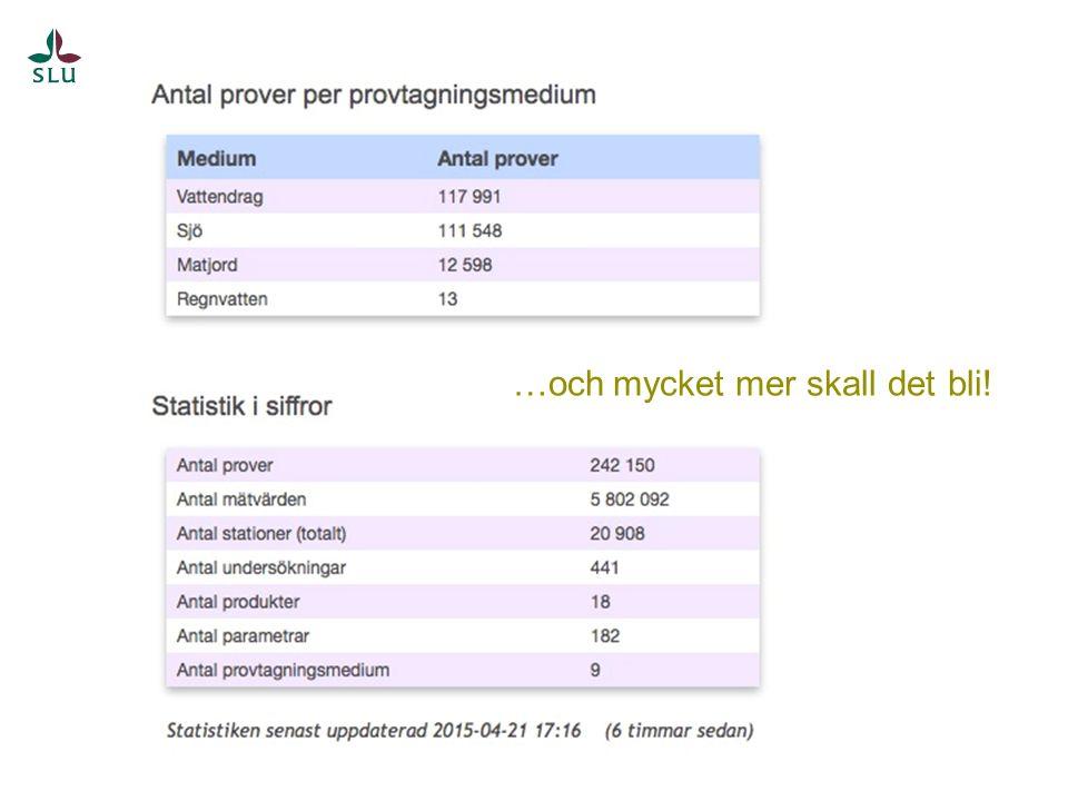 Datalagring Relationsdatabas MS SQL Server I botten Artportalen v0.1 Gränssnitt Återanvänd om möjligt Open layers Lantmäteriets WMS Googles Visualization API Även öppet API (REST/SOAP) I princip inga begränsningar lagringsmässigt, men det riskerar att bli segt!