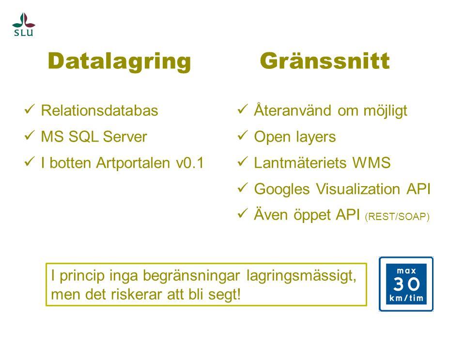 Datalagring Relationsdatabas MS SQL Server I botten Artportalen v0.1 Gränssnitt Återanvänd om möjligt Open layers Lantmäteriets WMS Googles Visualizat