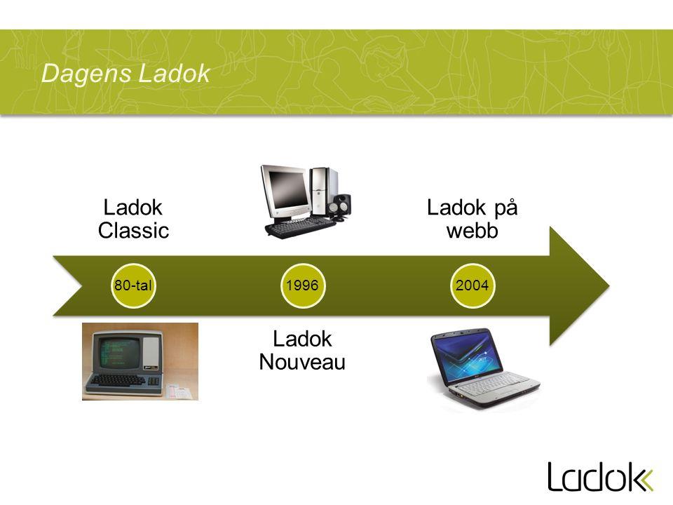 Dagens Ladok Ladok Classic Ladok Nouveau Ladok på webb 80-tal19962004