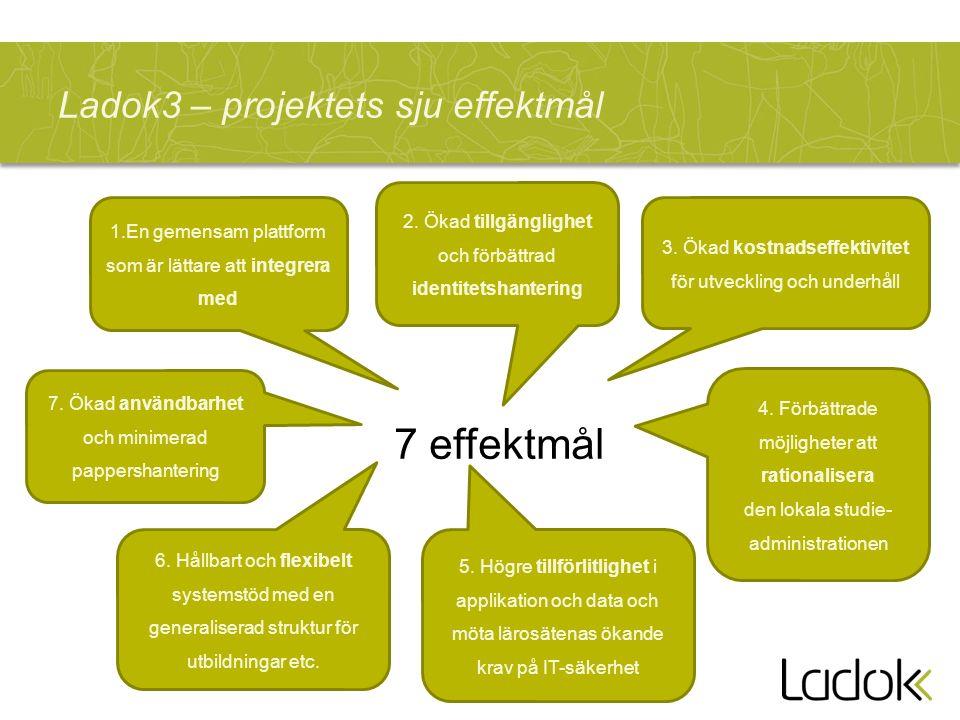 Ladok3 – projektets sju effektmål 1.En gemensam plattform som är lättare att integrera med 7 effektmål 4.