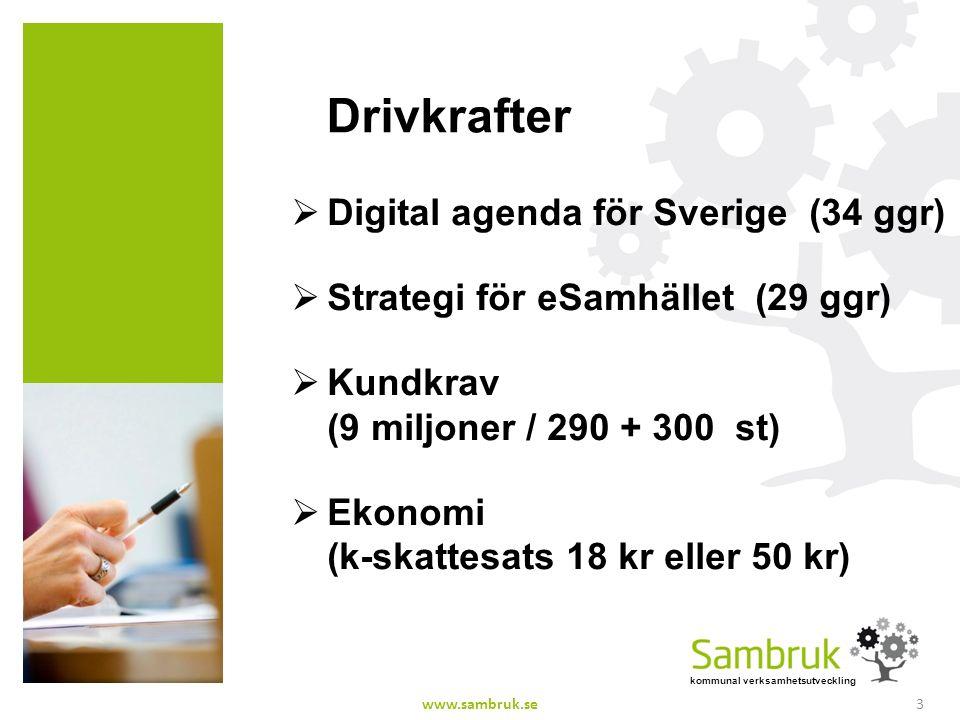kommunal verksamhetsutveckling Drivkrafter  Digital agenda för Sverige (34 ggr)  Strategi för eSamhället (29 ggr)  Kundkrav (9 miljoner / 290 + 300 st)  Ekonomi (k-skattesats 18 kr eller 50 kr) www.sambruk.se3
