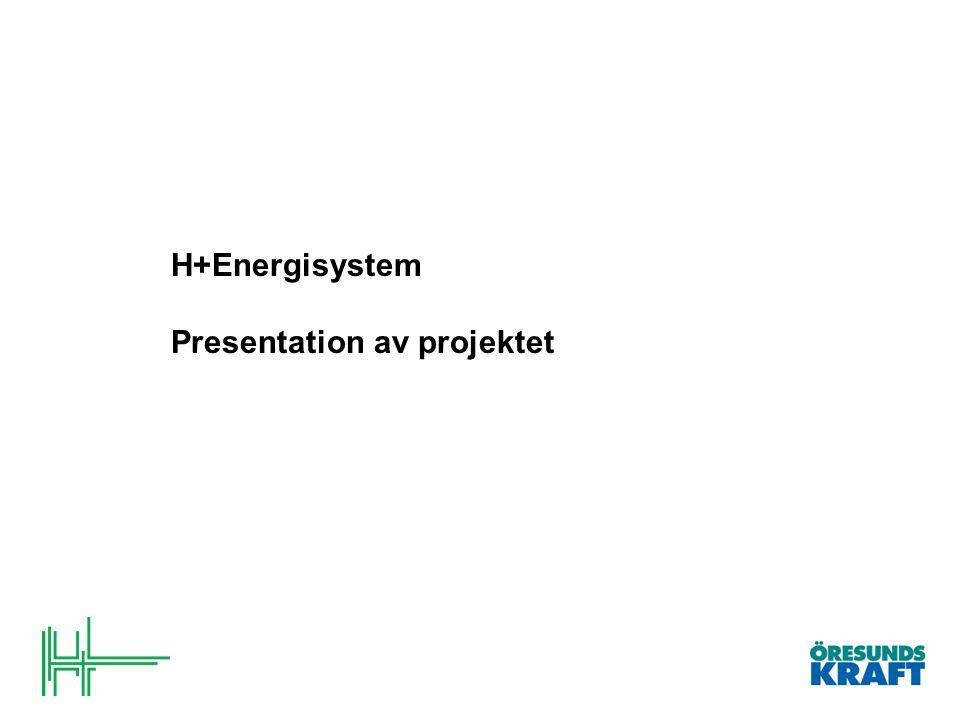 H+Energisystem Presentation av projektet
