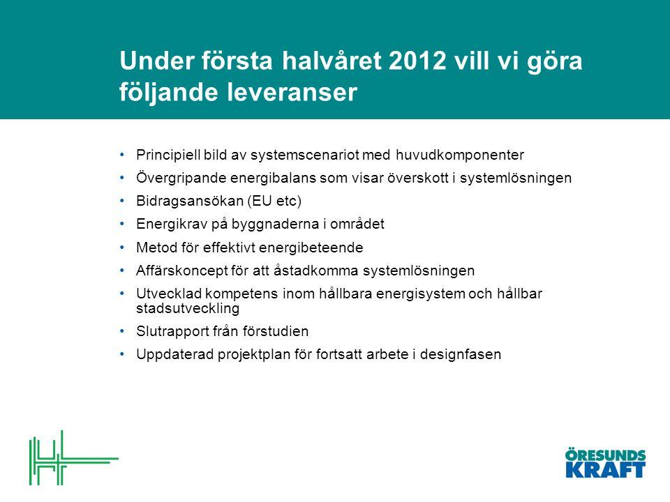 Under första halvåret 2012 vill vi göra följande leveranser Principiell bild av systemscenariot med huvudkomponenter Övergripande energibalans som visar överskott i systemlösningen Bidragsansökan (EU etc) Energikrav på byggnaderna i området Metod för effektivt energibeteende Affärskoncept för att åstadkomma systemlösningen Utvecklad kompetens inom hållbara energisystem och hållbar stadsutveckling Slutrapport från förstudien Uppdaterad projektplan för fortsatt arbete i designfasen