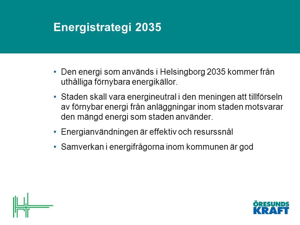 Nollscenario (Business as usual) Business as usual => Normalt värmebehov: -90 GWh/år Normalt elbehov: -36 GWh/år Transportenergi: -47 GWh/år Energi i avfall: +16 GWh/år Solelpotential: +12 GWh/år Några ramvillkor Storlek: 100 hektar Invånare: 11 000 Nya bostäder: 5 000 st Bostadsyta 570 000 m 2 Verksamhetsyta: 365 000 m 2