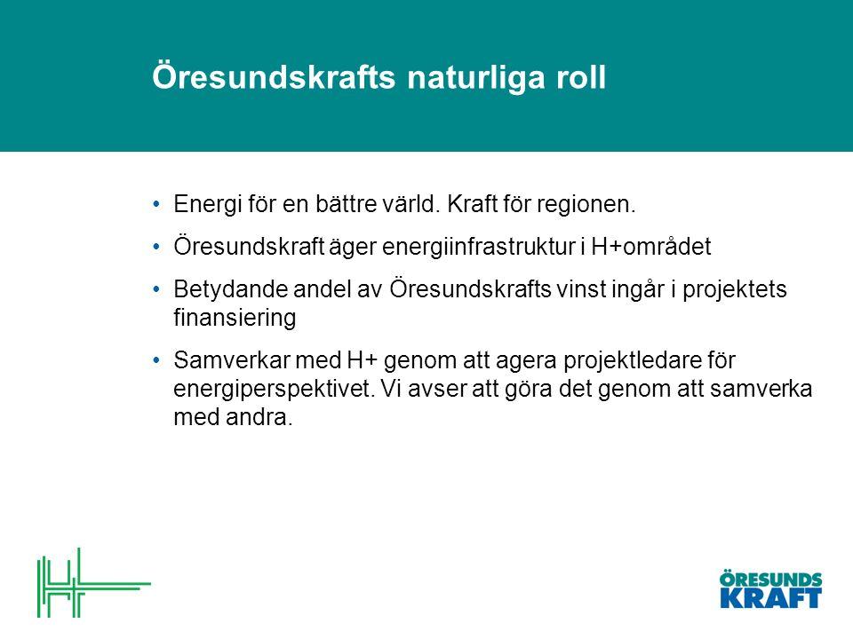 Öresundskrafts naturliga roll Energi för en bättre värld.