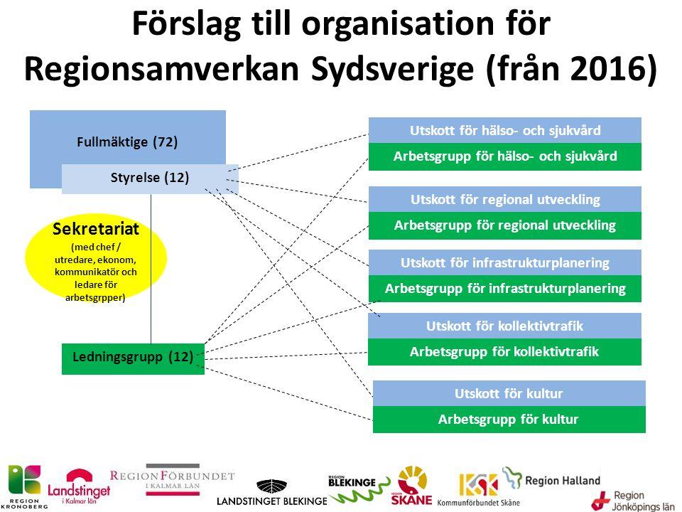 Organisation politiker fullmäktige med 56 (72) ledamöter.