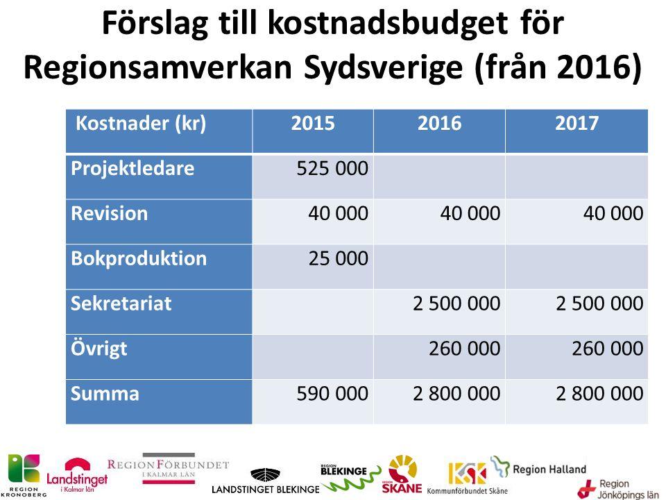Förslag till kostnadsbudget för Regionsamverkan Sydsverige (från 2016) Kostnader (kr)201520162017 Projektledare525 000 Revision40 000 Bokproduktion25